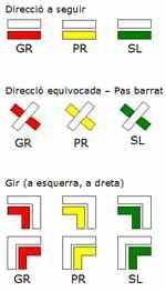 GR PR SL ok redu