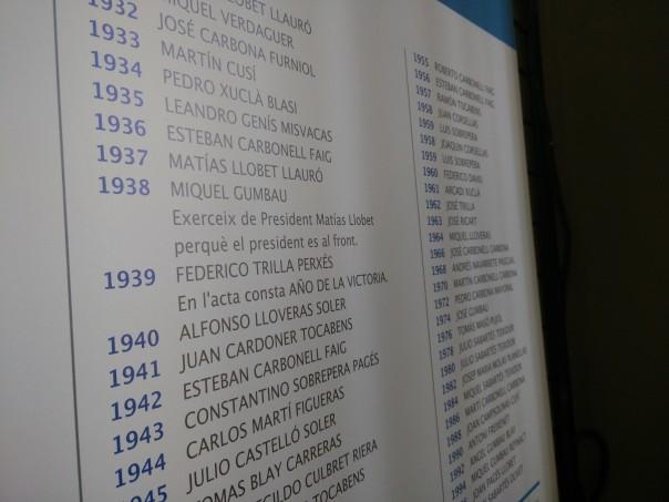 Llista de socis de la Societat La Concòrdia